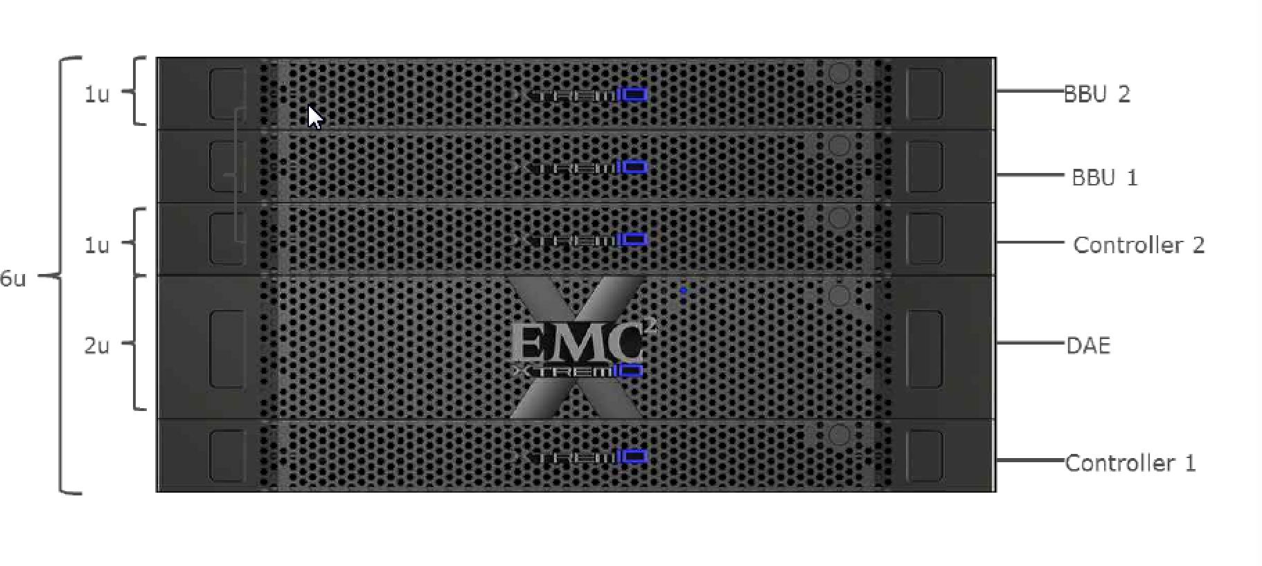 XtremIO Hardware/Software Overview & Architecture Deepdive ...
